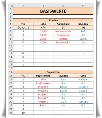 Arbeitszeitrechner Basics