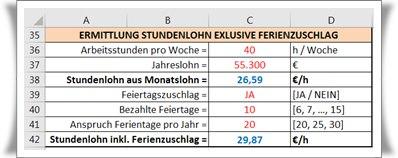 Stundenlohn berechnen Schweiz ausrechnen